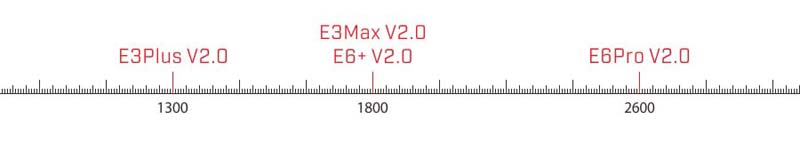 infiray-xeye-e3-max-v2-erfassungsbereich